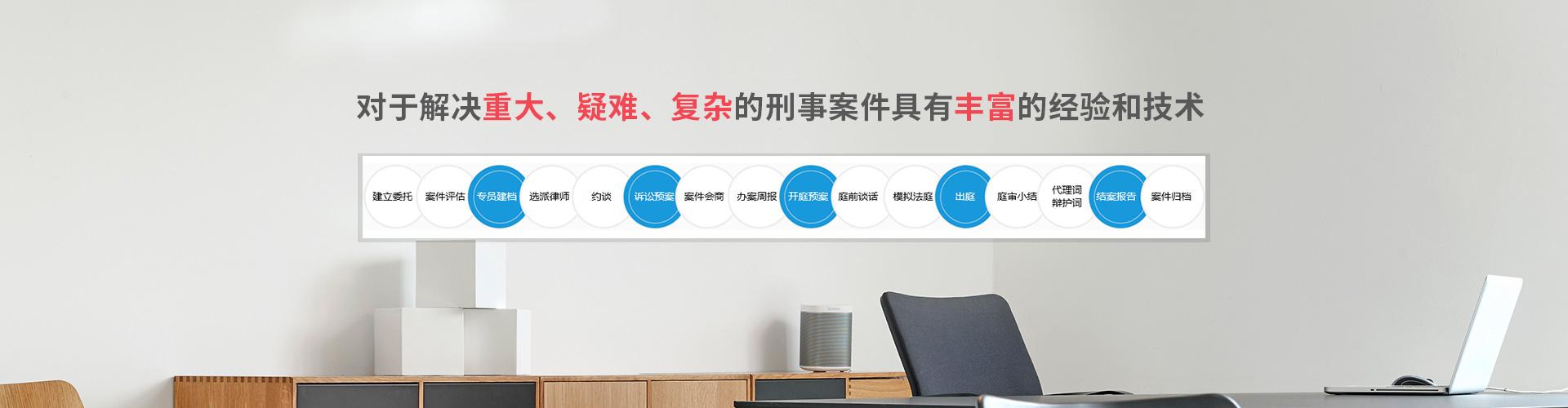上海取保候审律师